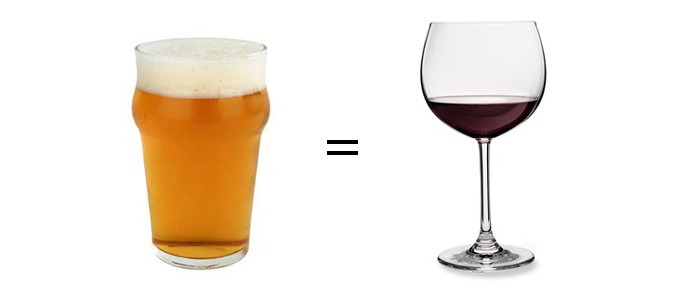 Wine Ties Beer in US Popularity