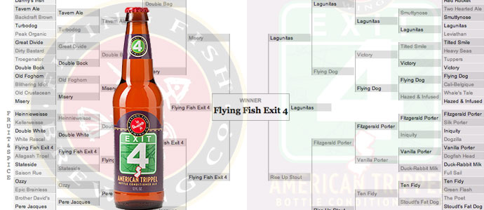 Flying fish 39 s exit 4 trippel wins award drink philly for Flying fish happy hour